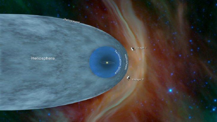 La sonda Voyager 2 se adentra en el espacio interestelar